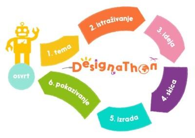 Global Children's Designathon 2020/2021